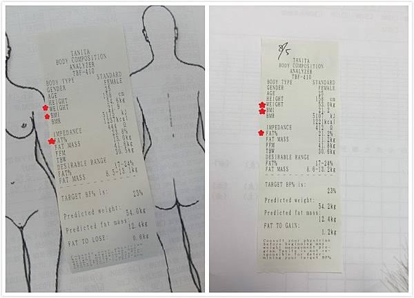 【yangmei 話語】每天吃飽飽免大量運動也能有美麗體重 * 易和中醫診所 埋線&飲食計畫減重療程