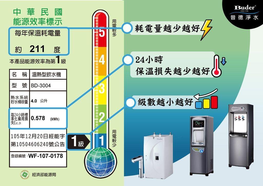 普德-BD-3004N I 廚下型觸控式飲水機-5