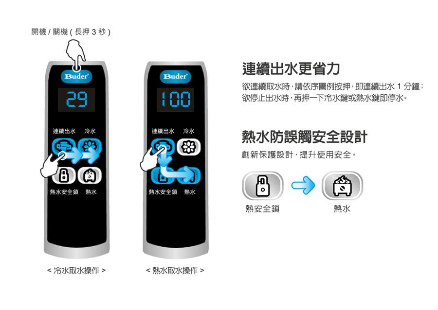 普德飲水機使用操作控制面板-廚下型觸控式飲水機BD-3004N I-9