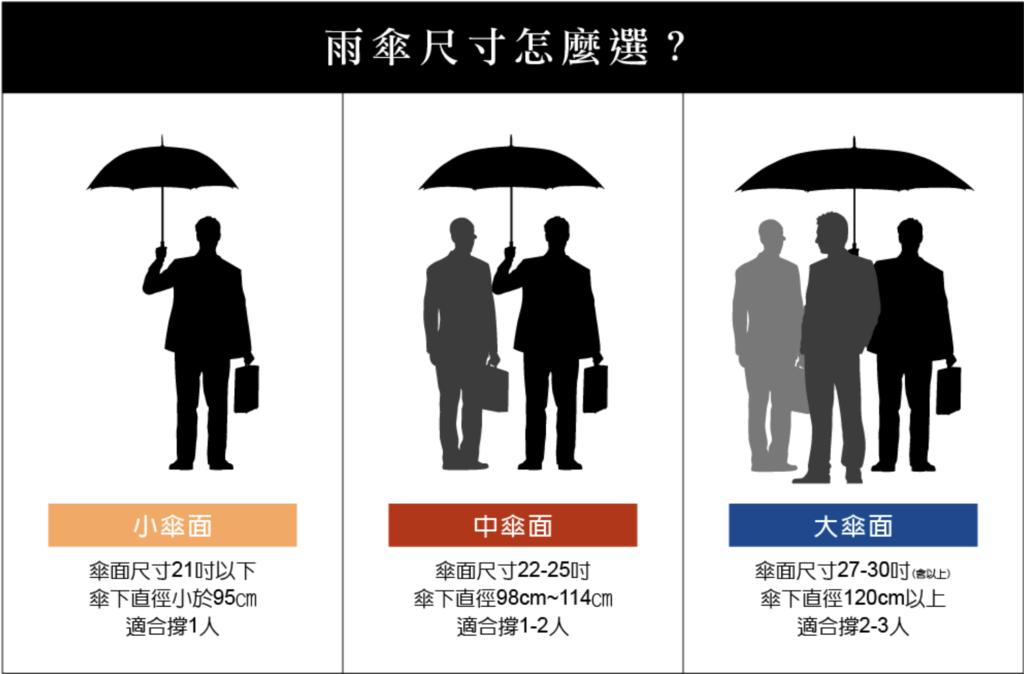 桃園中壢雨傘-大振豐洋傘
