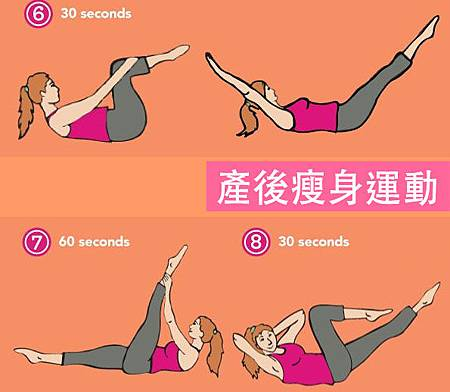 產後瘦身運動自然產剖腹產後運動2-3