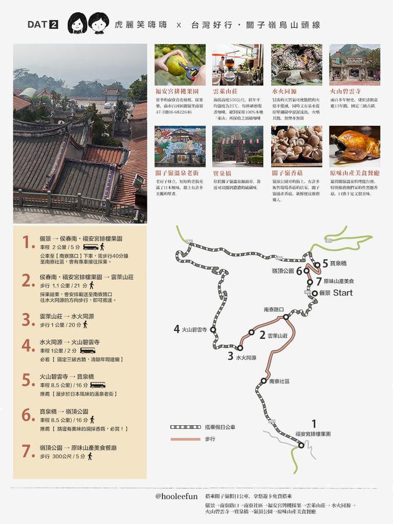 map 台南 關子領 旅遊攻略密技