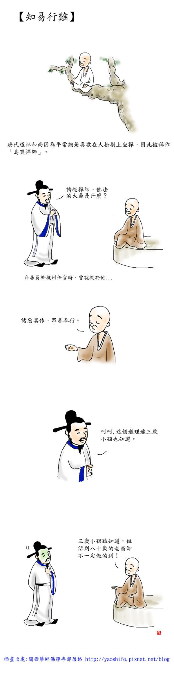 知易行難-1
