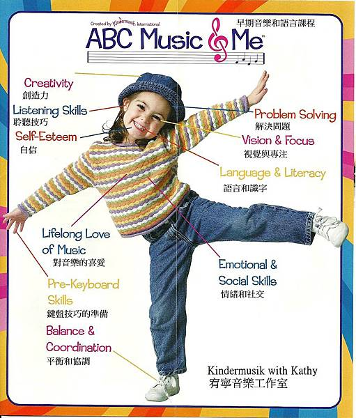 ABC music and ME