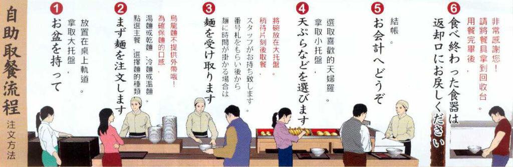 udon_order