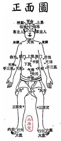 《灸法秘傳》-01-正面圖.JPG