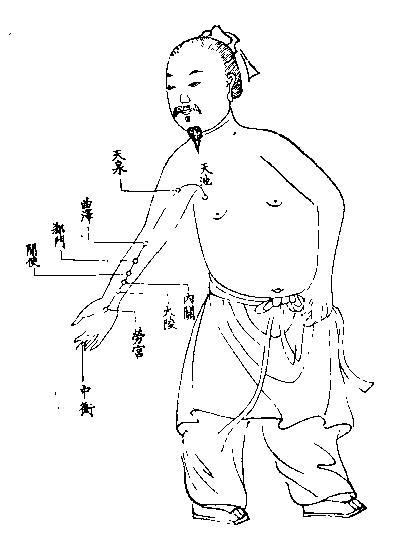 11_心包絡經【《厘正按摩要術》(清‧張振鑒)】.JPG
