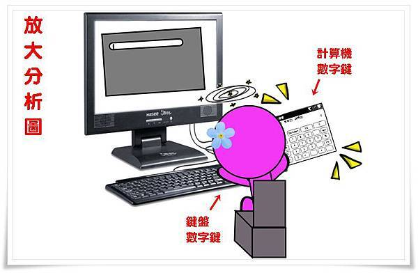 計算機篇03.jpg