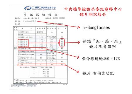 BSMI鏡片測試報告.jpg