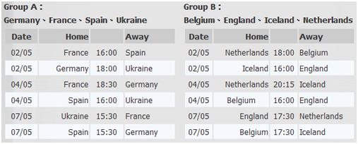 UEFA U-17 (2006/2007)