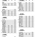 川園川菜.jpg