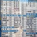 林聰明砂鍋魚頭 (6).jpg