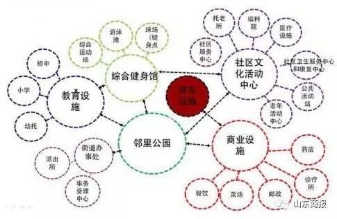 濟南-9(15分鐘生活圈 ).jpg