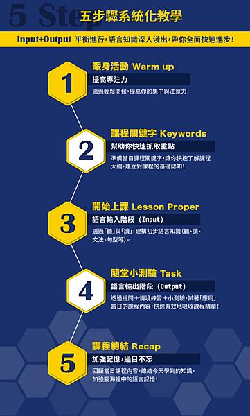 五步驟教學法.png