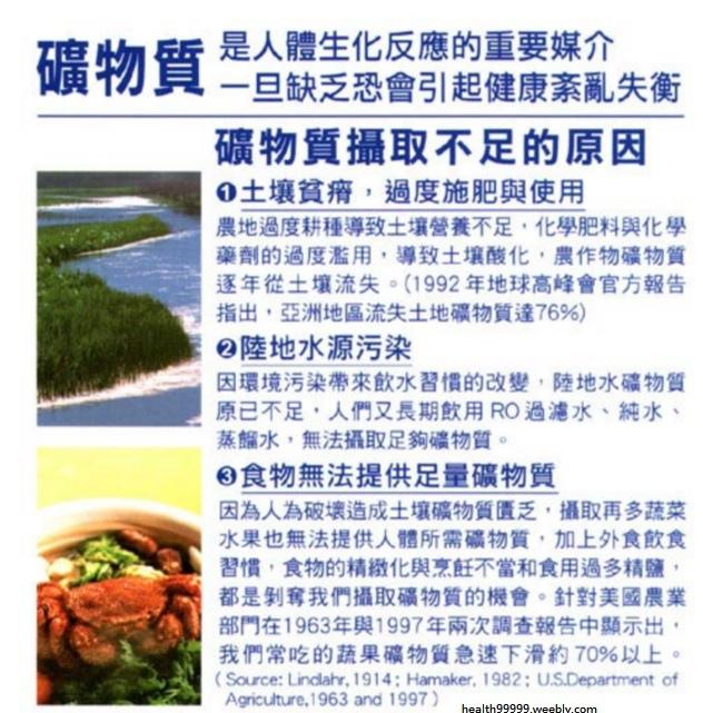 礦物質影響健康01.jpg