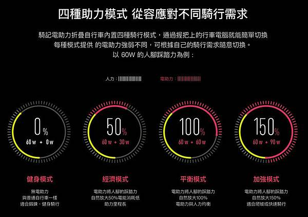 米騎生活騎記電助力折疊自行車國際版-16.jpg