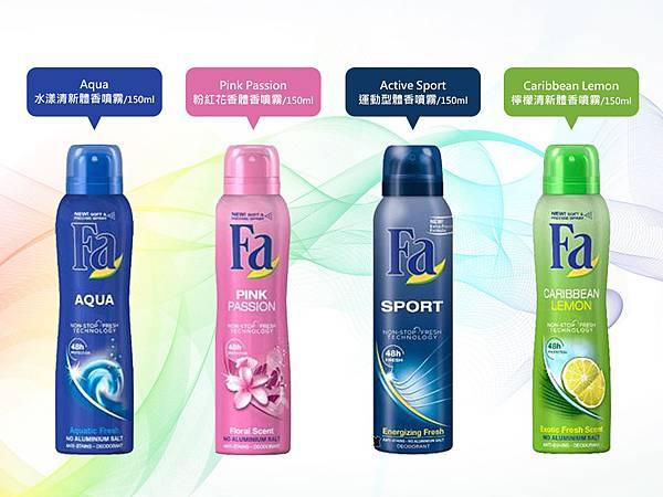 Fa檸檬清新體香噴霧-05.jpg