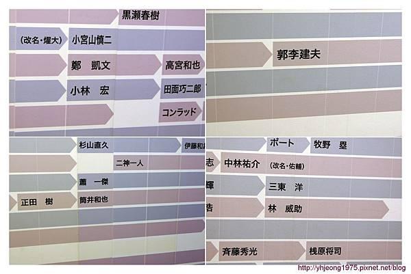 甲子園歷史館-名字牆人名.jpg