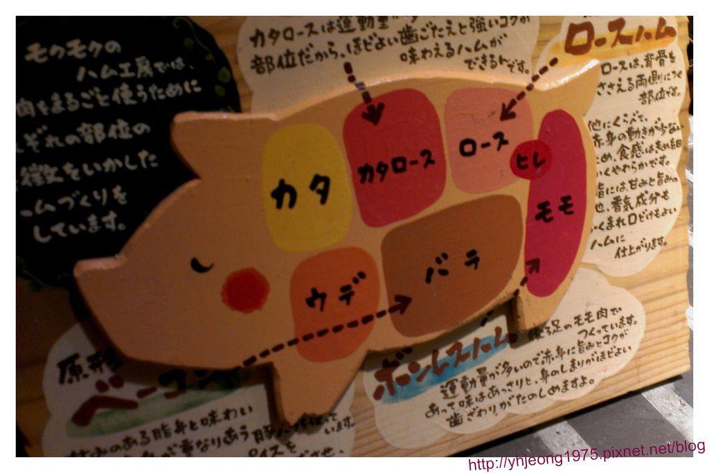 mokumoku農場餐廳-看不懂的豬部位.jpg