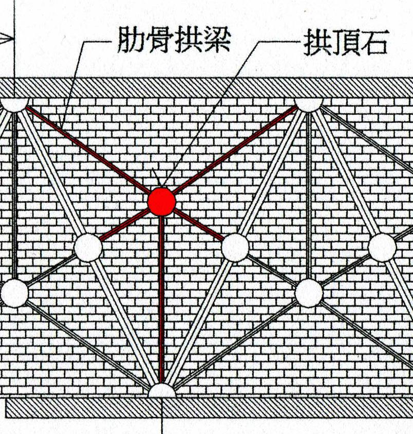 玄關天花板拱梁圖001-5