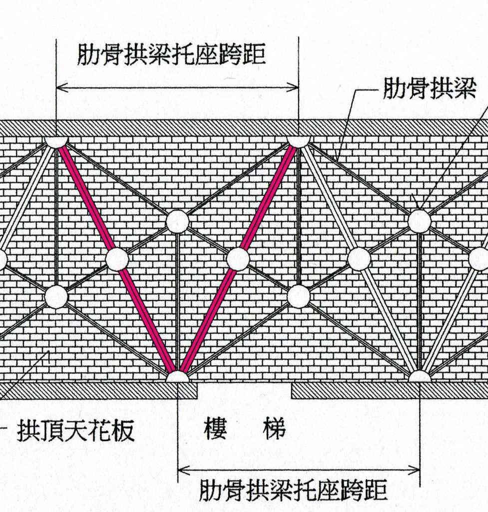玄關天花板拱梁圖001-2