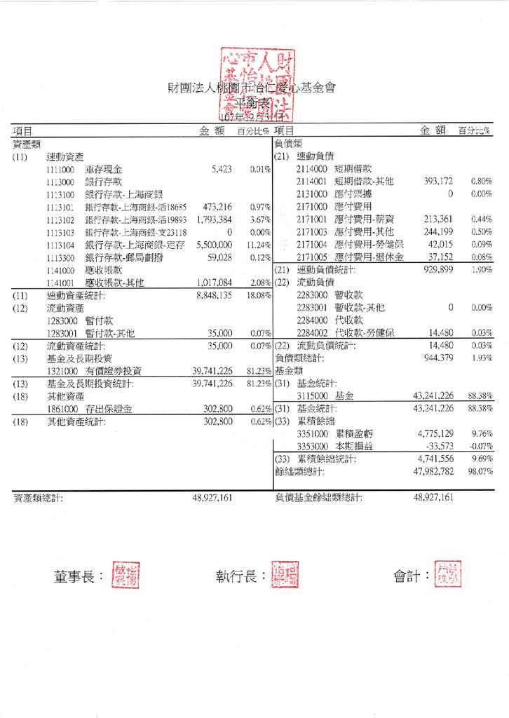 107年度財務徵信_頁面_3.png