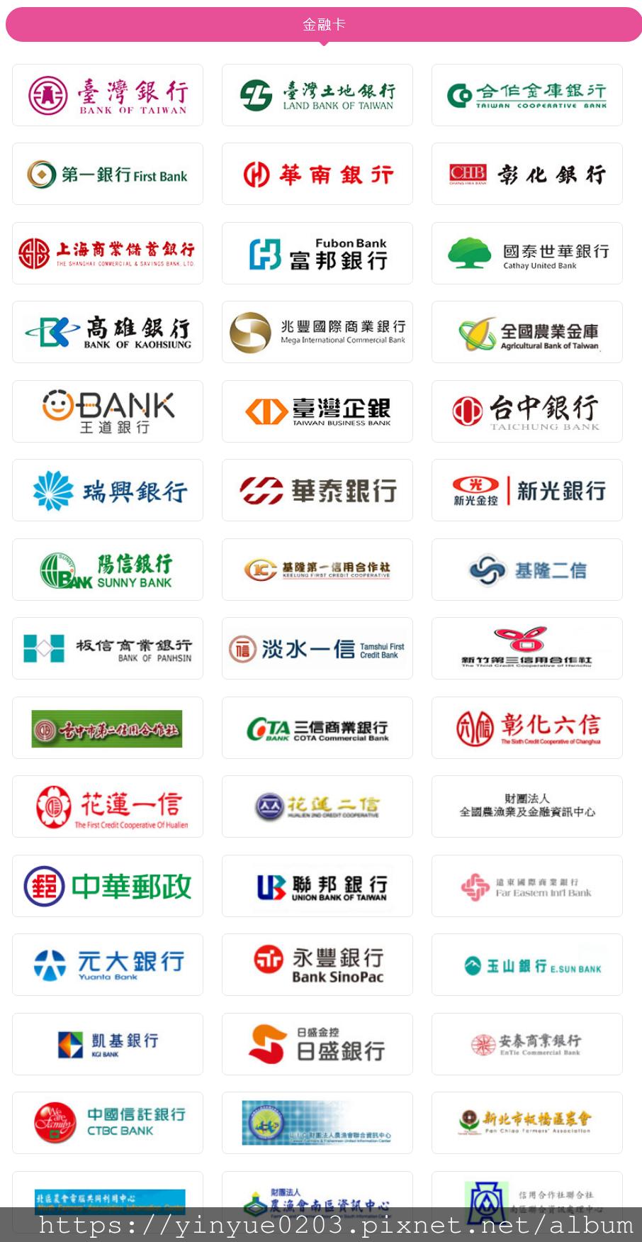 台灣金融卡的開辦銀行