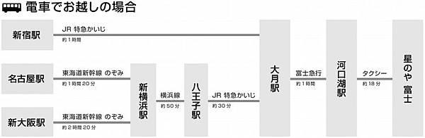 Hoshinoya Fuji 12
