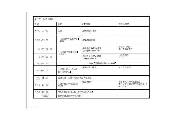 100年度溪頭青年志工培訓營簡報_頁面_3.jpg