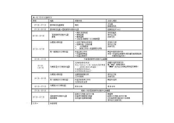 100年度溪頭青年志工培訓營簡報_頁面_2.jpg