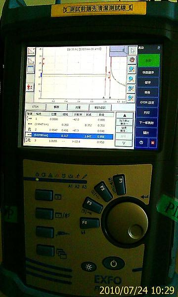 中華電信-測試SFU到樓道間光纖信號衰減_2