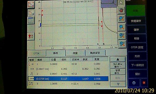 中華電信-測試SFU到樓道間光纖信號衰減_3