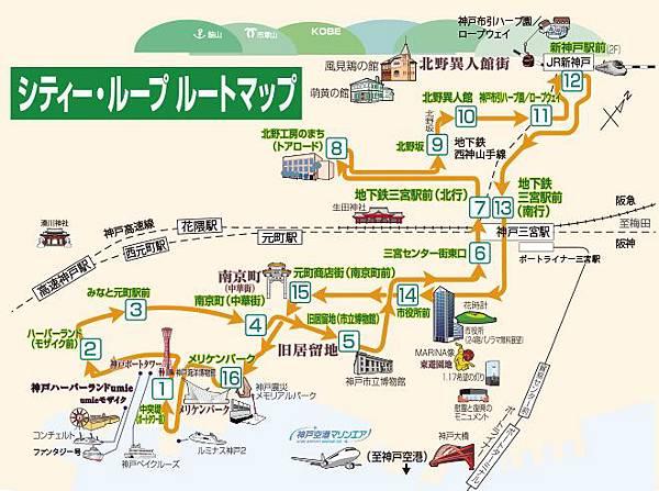 city_loop