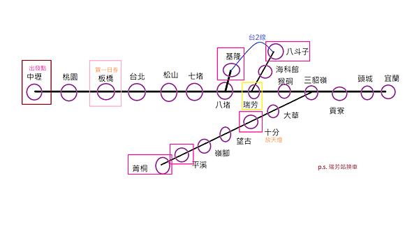 路線圖2.png