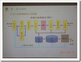 污水處理流程圖