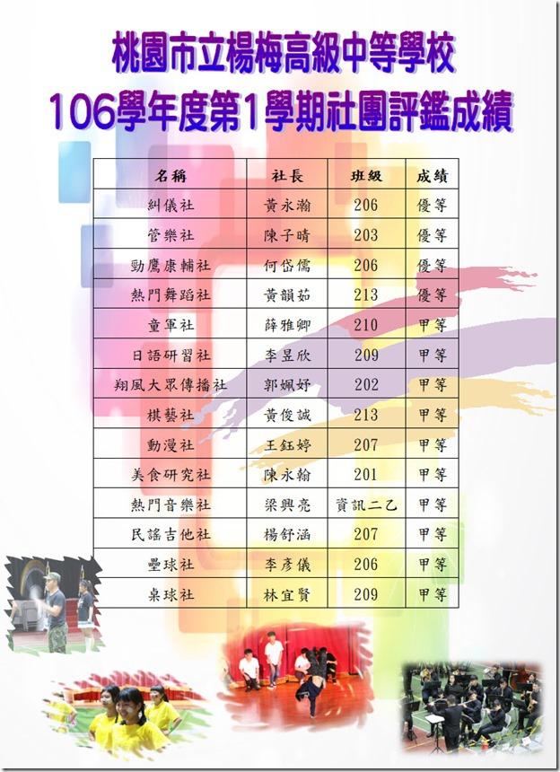 1061社團評鑑成績