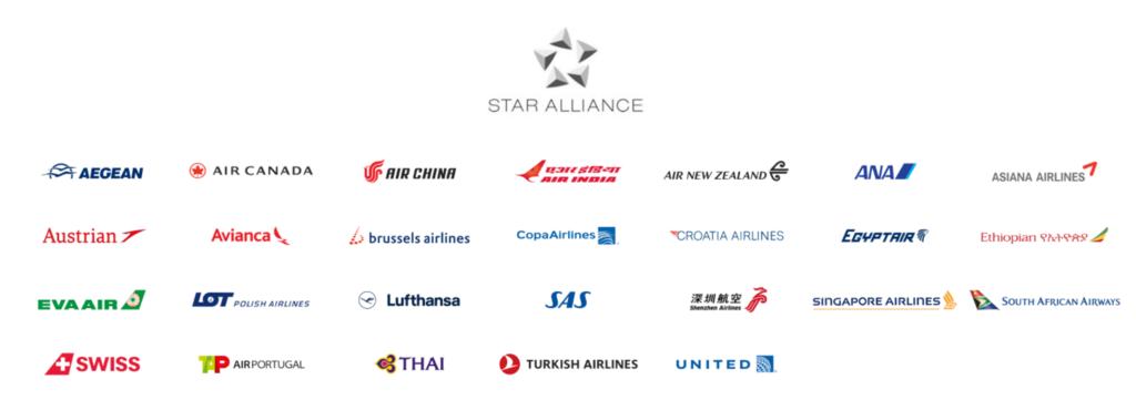 星空聯盟 Star Alliance 所有會員 2020