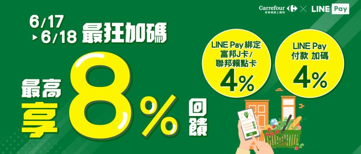 家樂福折扣碼 線上購物信用卡優惠