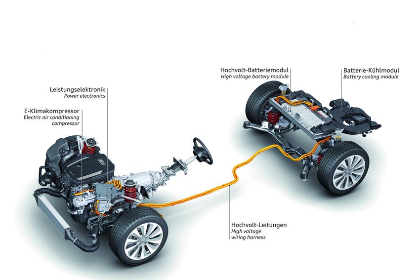 圖11 全新A6 hybrid油電複合動力車配備的鋰電池組置於車後行李廂下方的防撞區域中,這組精巧的輕量化電池系統由72顆鋰電池所組成,於266伏特時能輸出最大功率54hp(40KW),耗電量為1.3kWh,總重36.7kg,體積僅26L。