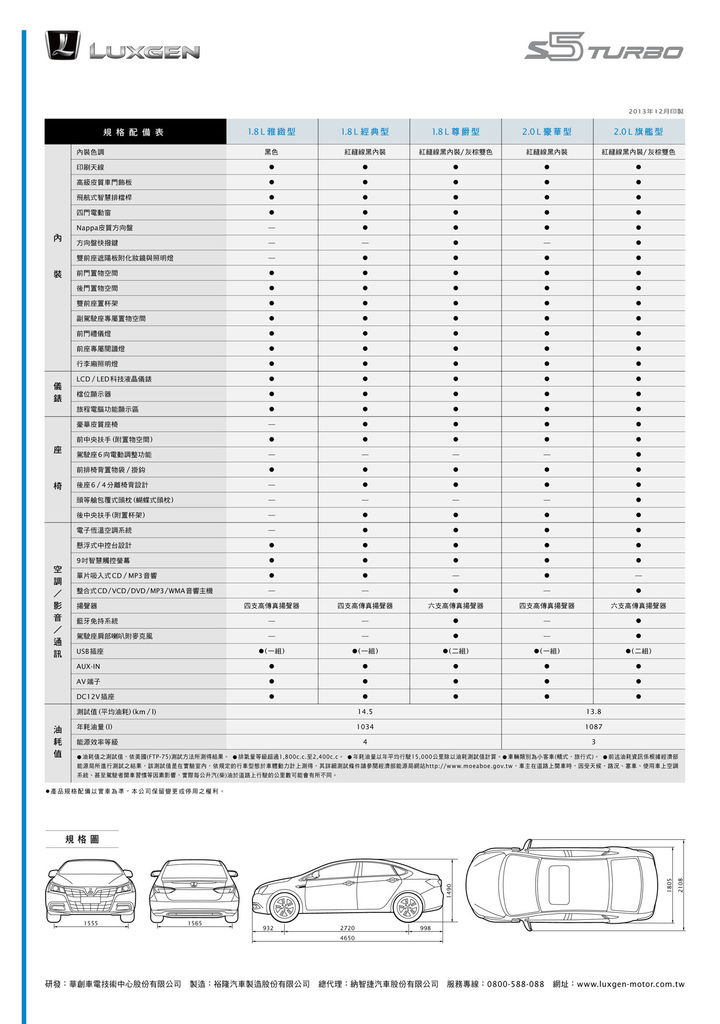 S5 TURBO 規配表 (反面).jpg