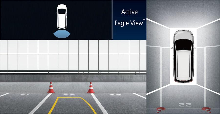 M7 TURBO_Active Eagle View+(10.2吋螢幕顯像畫面).jpg