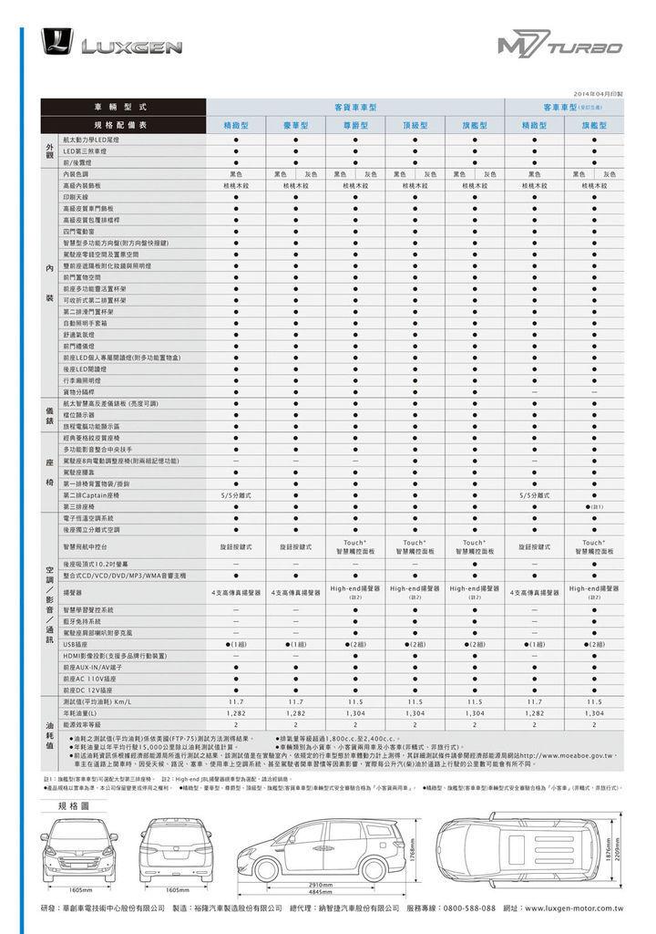 M7 TURBO規配表_反面.jpg