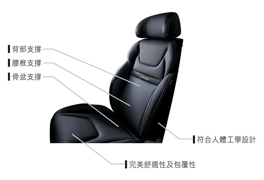 U6 GT LUXGEN CARE皮質座椅.jpg