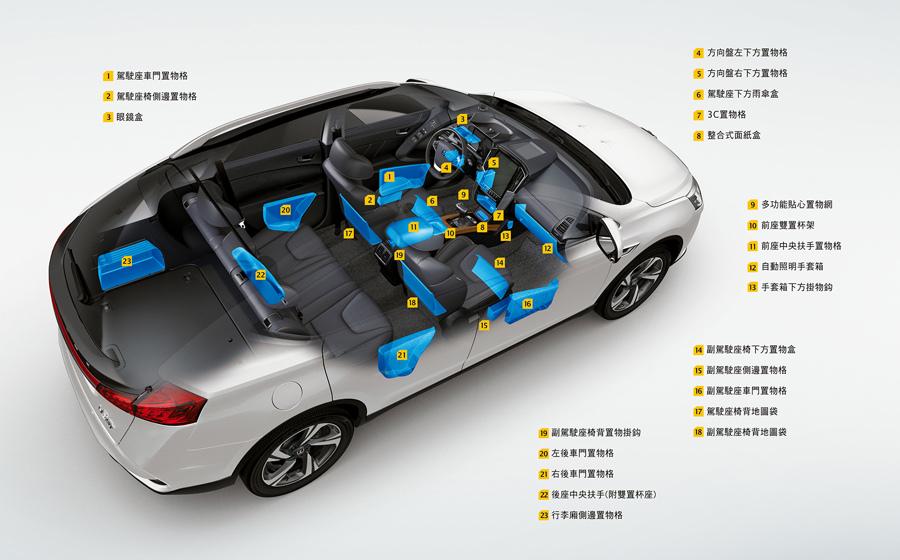 U6 GT 多元置物空間3D圖(含標).jpg