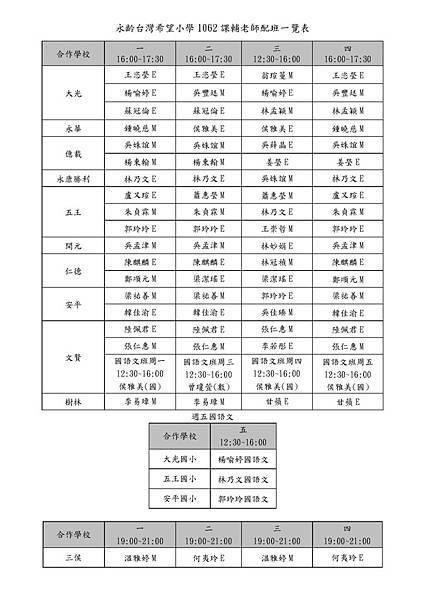 永齡希望小學106第二學期課輔老師一覽表.jpg