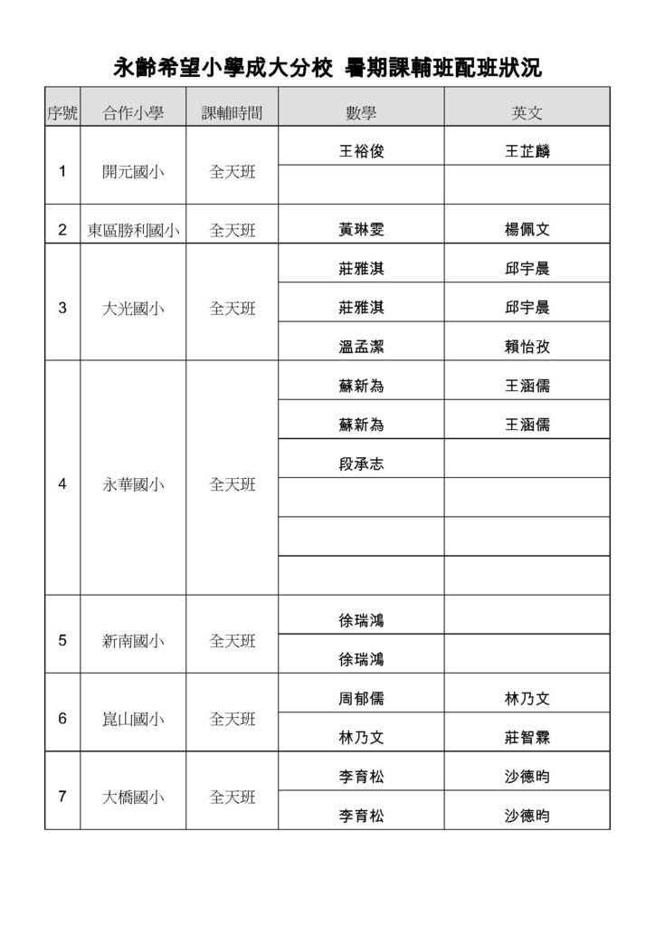 暑期課輔班配班狀況_頁面_1.jpg
