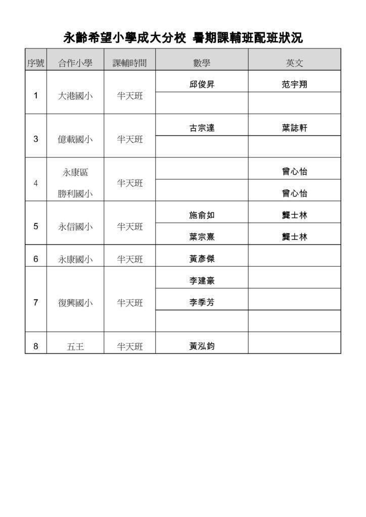 暑期課輔班配班狀況_頁面_2.jpg