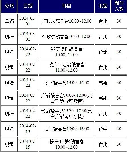 201402讀書會