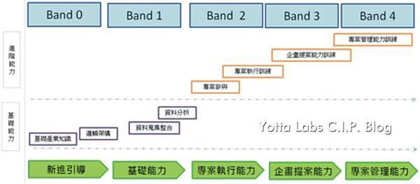 ma roadmap