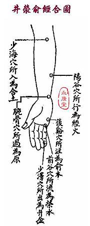《難經集注》-66難-04-.JPG